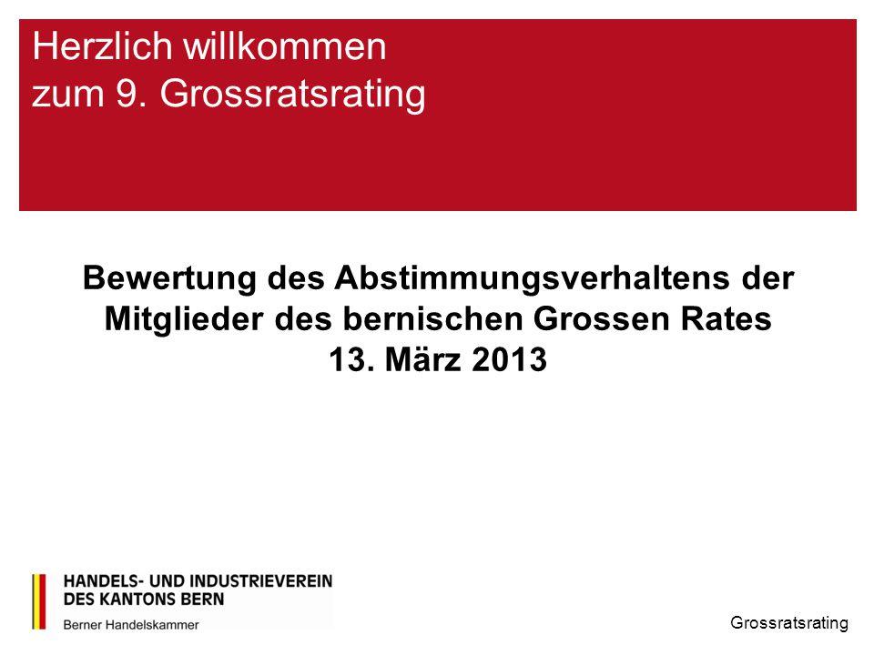 Herzlich willkommen zum 9. Grossratsrating Grossratsrating Bewertung des Abstimmungsverhaltens der Mitglieder des bernischen Grossen Rates 13. März 20