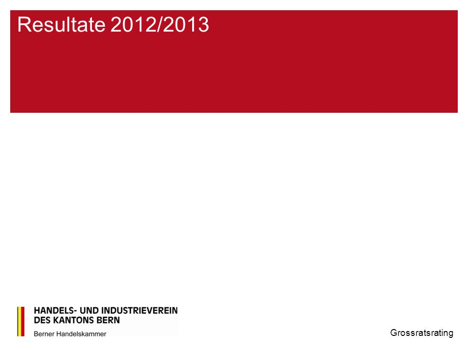 Resultate 2012/2013 Grossratsrating