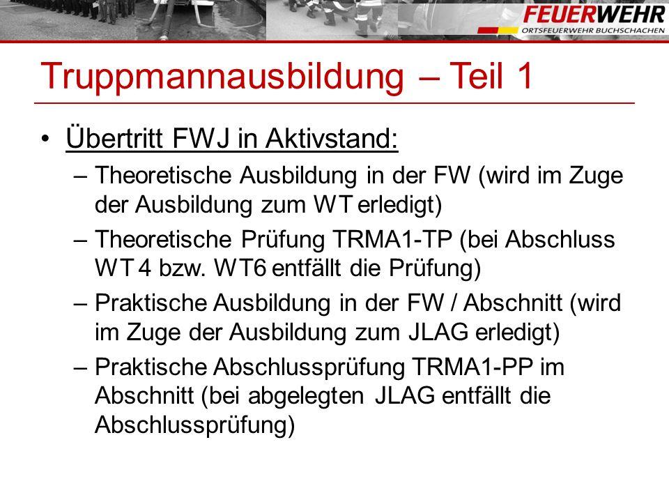 Truppmannausbildung – Teil 1 Abschluss TRMA1: –Eintritt Aktivstand wird TRMA1 mit erreichen TRMA1-TP und TRM1-PP in den Pass eingetragen (Voraussetzung für TRMA2) –Übertritt Aktivstand von der FWJ wird TRMA1 wie oben erreicht.