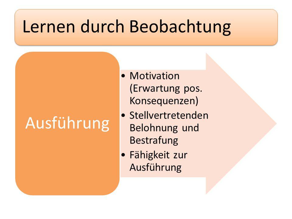 Lernen durch Beobachtung Motivation (Erwartung pos. Konsequenzen) Stellvertretenden Belohnung und Bestrafung Fähigkeit zur Ausführung Ausführung