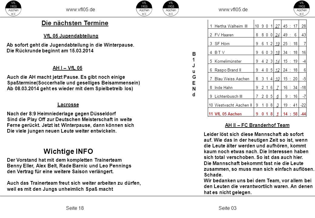www.vfl05.de Seite 03Seite 18 Die nächsten Termine AH I – VfL 05 AH II – FC Branderhof Team VfL 05 Jugendabteilung Lacrosse B1JuGENdB1JuGENd 1Hertha Walheim III109012745 :1728 2FV Haaren88002449 :643 3SF Hörn96121925 :187 4B T V96031834 :1816 5Kornelimünster94231415 :19-4 6Raspo Brand II94051224 :186 7Blau Weiss Aachen83141015 :20-5 8Inde Hahn9216716 :34-18 9Lichtenbusch III720569 :16-7 10Westwacht Aachen II9108319 :41-22 11VfL 05 Aachen9018114 :58-44 Leider löst sich diese Mannschaft ab sofort auf.