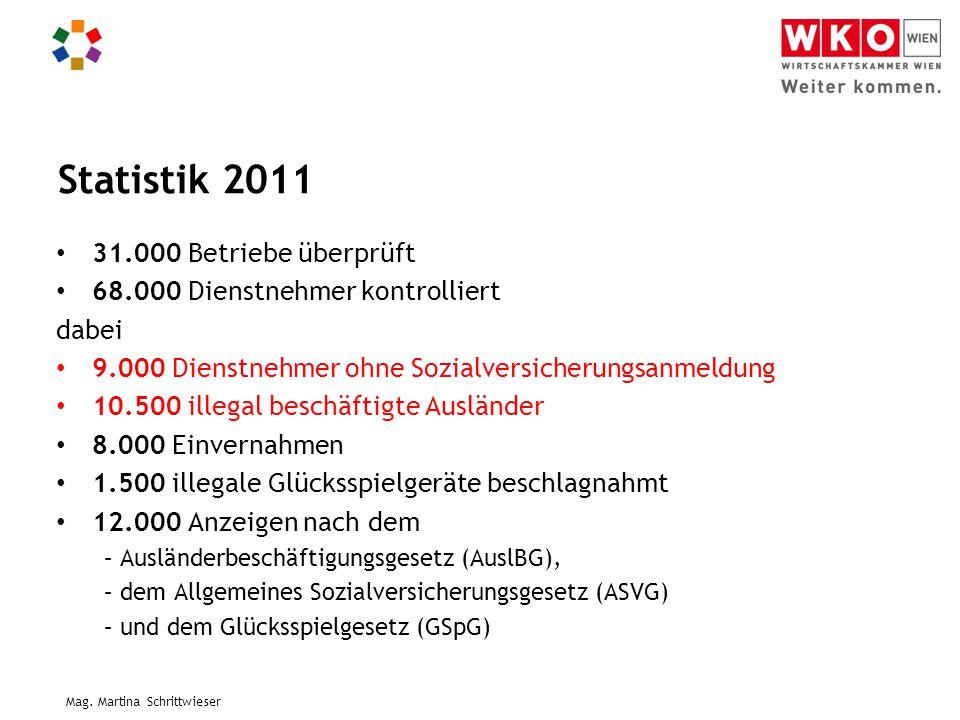 Mag. Martina Schrittwieser Statistik 2011 31.000 Betriebe überprüft 68.000 Dienstnehmer kontrolliert dabei 9.000 Dienstnehmer ohne Sozialversicherungs