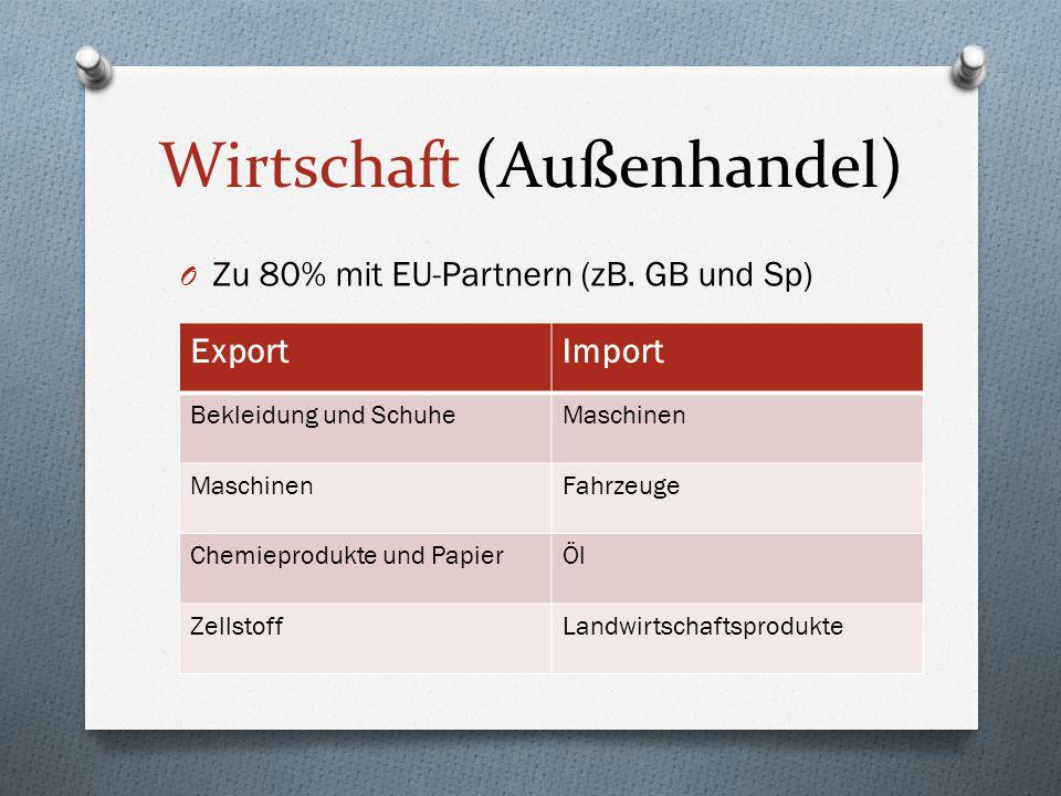 Wirtschaft (Außenhandel) O Zu 80% mit EU-Partnern (zB. GB und Sp) ExportImport Bekleidung und SchuheMaschinen Fahrzeuge Chemieprodukte und PapierÖl Ze