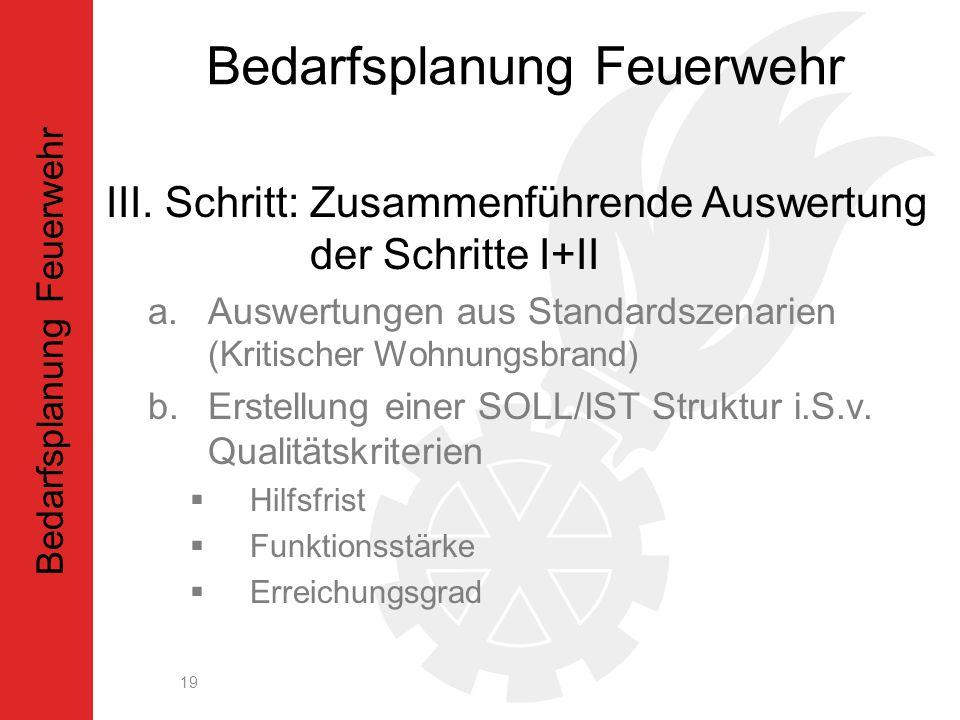 III. Schritt: Zusammenführende Auswertung der Schritte I+II a.Auswertungen aus Standardszenarien (Kritischer Wohnungsbrand) b.Erstellung einer SOLL/IS