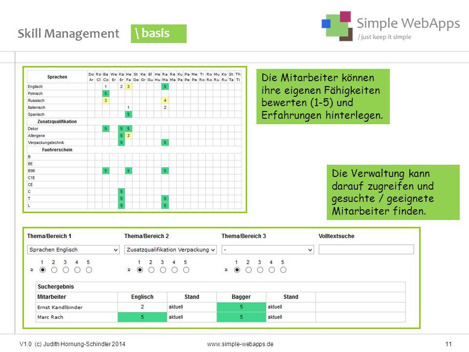 Skill Management \ basis V1.0 (c) Judith Hornung-Schindler 2014www.simple-webapps.de 11 Die Mitarbeiter können ihre eigenen Fähigkeiten bewerten (1-5)