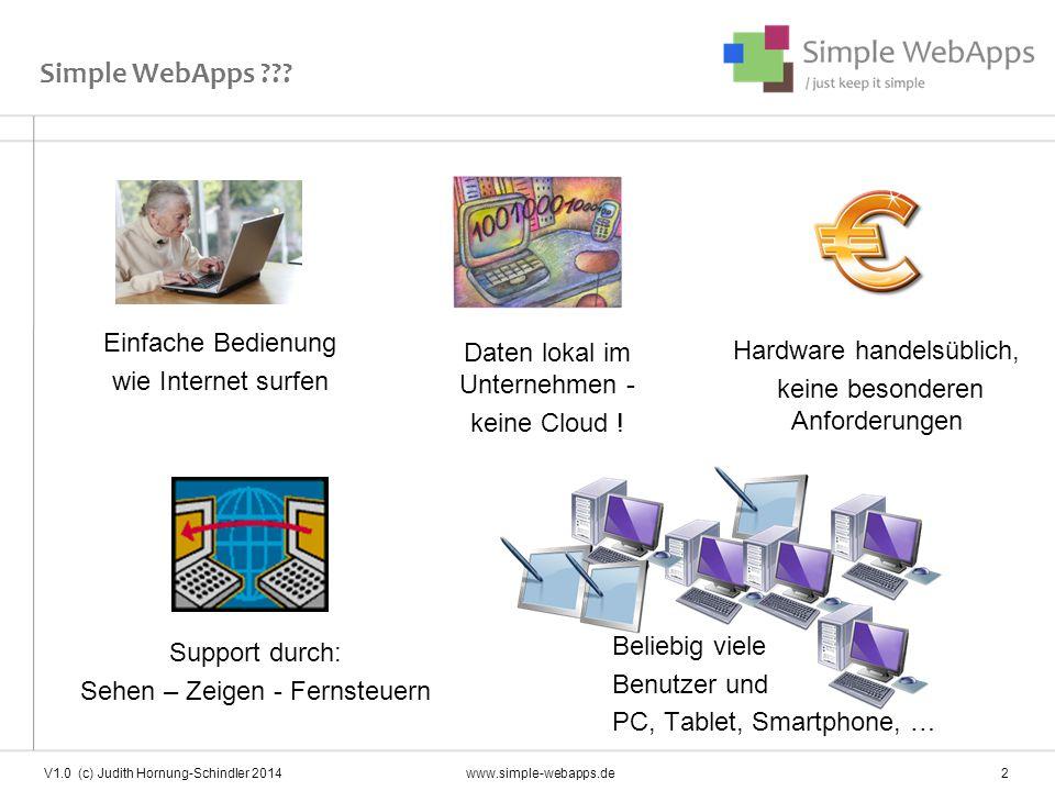 Simple WebApps ??? Daten lokal im Unternehmen - keine Cloud ! V1.0 (c) Judith Hornung-Schindler 2014www.simple-webapps.de 2 Einfache Bedienung wie Int