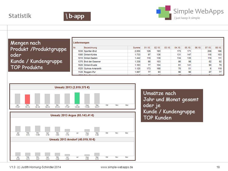 V1.0 (c) Judith Hornung-Schindler 2014 www.simple-webapps.de 19 Statistik \ b-app Mengen nach Produkt /Produktgruppe oder Kunde / Kundengruppe TOP Pro