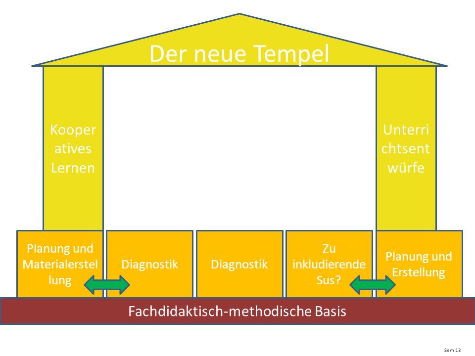 Der neue Tempel Fachdidaktisch-methodische Basis Kooper atives Lernen Unterri chtsent würfe Planung und Materialerstel lung Diagnostik Zu inkludierende Sus.