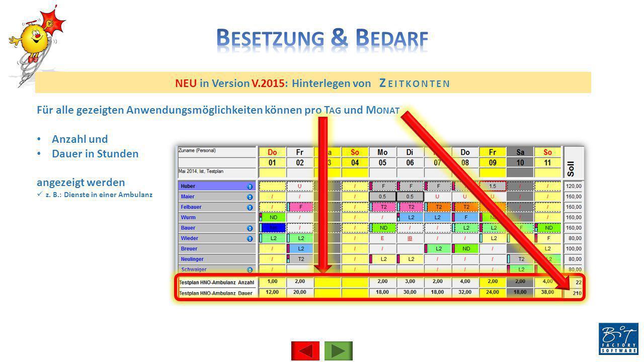 NEU in Version V.2015: Hinterlegen von Z EITKONTEN Für alle gezeigten Anwendungsmöglichkeiten können pro T AG und M ONAT Anzahl und Dauer in Stunden a