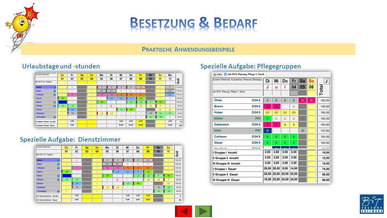 Urlaubstage und -stunden Spezielle Aufgabe: Dienstzimmer P RAKTISCHE A NWENDUNGSBEISPIELE Spezielle Aufgabe: Pflegegruppen