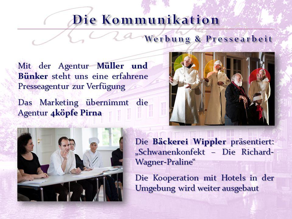 """Das Marketing übernimmt die Agentur 4köpfe Pirna Mit der Agentur Müller und Bünker steht uns eine erfahrene Presseagentur zur Verfügung Die Kooperation mit Hotels in der Umgebung wird weiter ausgebaut Die Bäckerei Wippler präsentiert: """"Schwanenkonfekt – Die Richard- Wagner-Praline"""