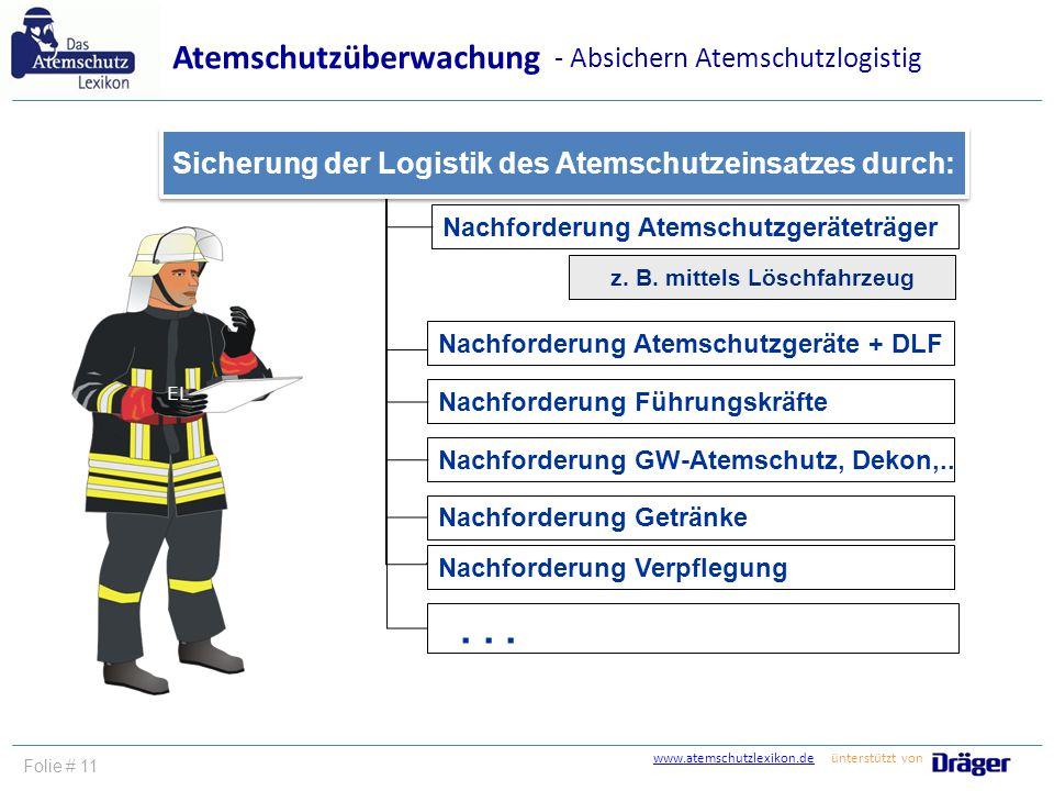 Nachforderung Atemschutzgeräteträger z. B. mittels Löschfahrzeug Nachforderung Atemschutzgeräte + DLF Nachforderung Führungskräfte Nachforderung GW-At