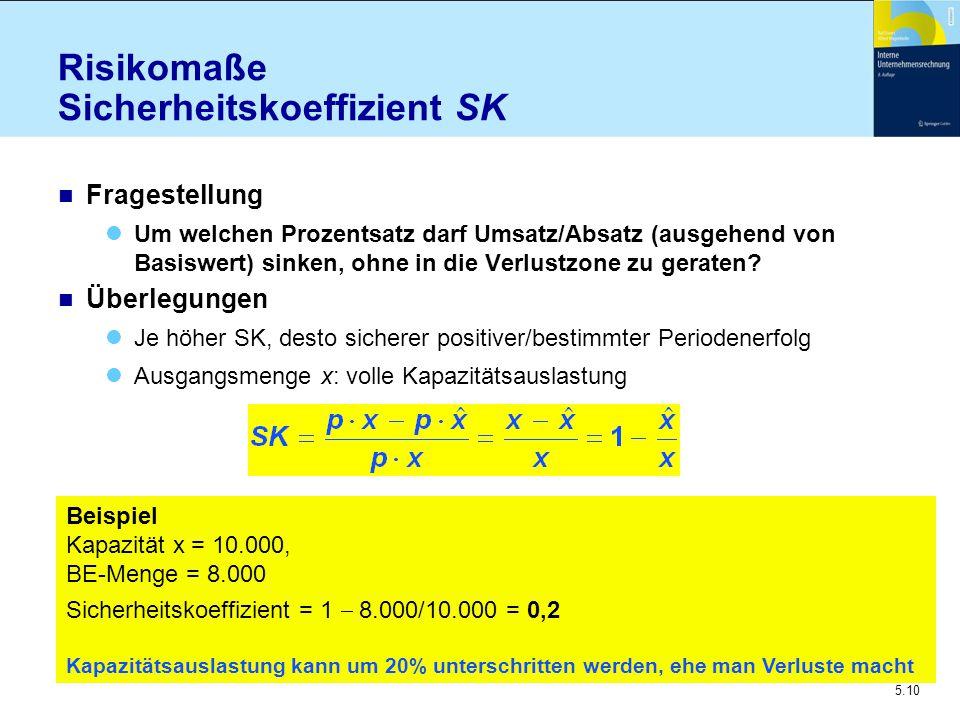 5.10 Risikomaße Sicherheitskoeffizient SK n Fragestellung Um welchen Prozentsatz darf Umsatz/Absatz (ausgehend von Basiswert) sinken, ohne in die Verl