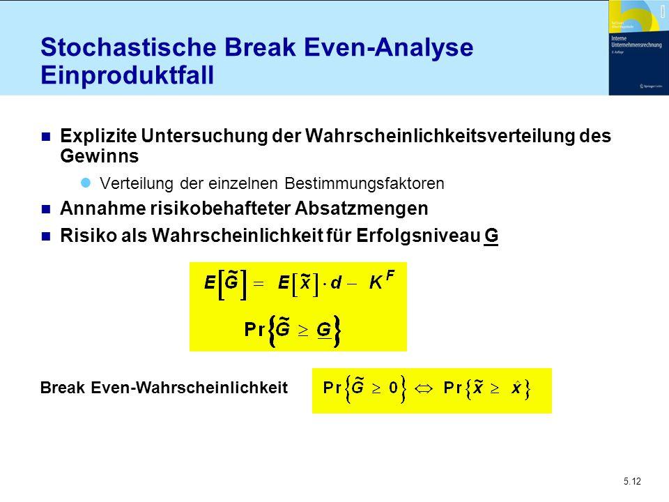 5.12 Stochastische Break Even-Analyse Einproduktfall n Explizite Untersuchung der Wahrscheinlichkeitsverteilung des Gewinns Verteilung der einzelnen B