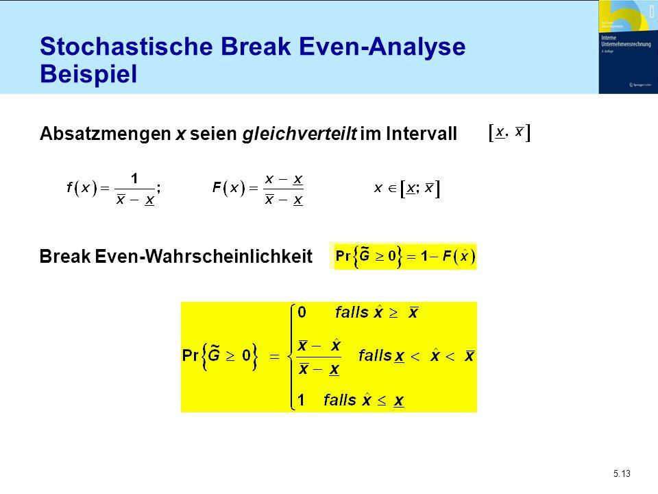 5.13 Stochastische Break Even-Analyse Beispiel Absatzmengen x seien gleichverteilt im Intervall Break Even-Wahrscheinlichkeit