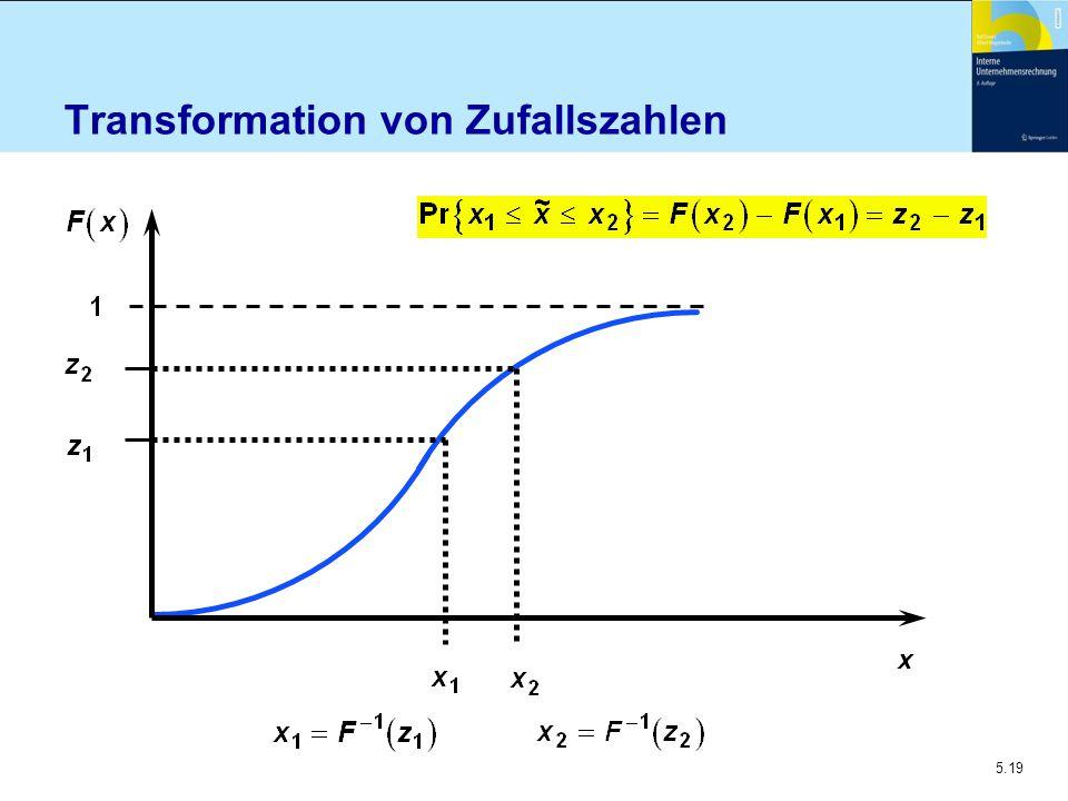 5.19 Transformation von Zufallszahlen