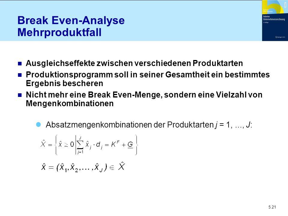 5.21 Break Even-Analyse Mehrproduktfall n Ausgleichseffekte zwischen verschiedenen Produktarten n Produktionsprogramm soll in seiner Gesamtheit ein be
