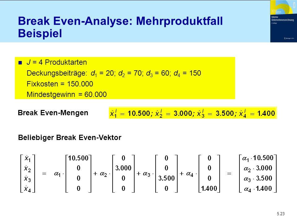 5.23 Break Even-Analyse: Mehrproduktfall Beispiel n J = 4 Produktarten Deckungsbeiträge: d 1 = 20; d 2 = 70; d 3 = 60; d 4 = 150 Fixkosten = 150.000 M