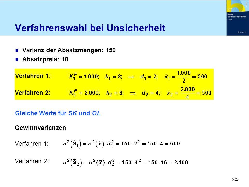 5.29 Verfahrenswahl bei Unsicherheit n Varianz der Absatzmengen: 150 n Absatzpreis: 10 Verfahren 1: Verfahren 2: Gleiche Werte für SK und OL Gewinnvar
