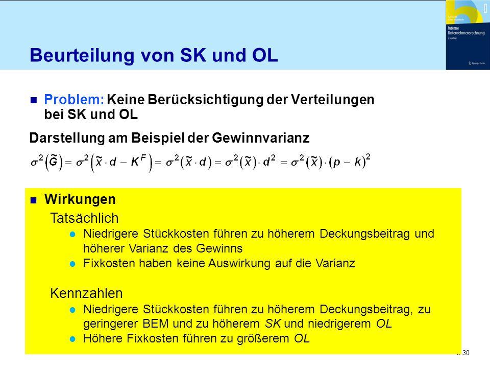 5.30 Beurteilung von SK und OL n Problem: Keine Berücksichtigung der Verteilungen bei SK und OL Darstellung am Beispiel der Gewinnvarianz n Wirkungen
