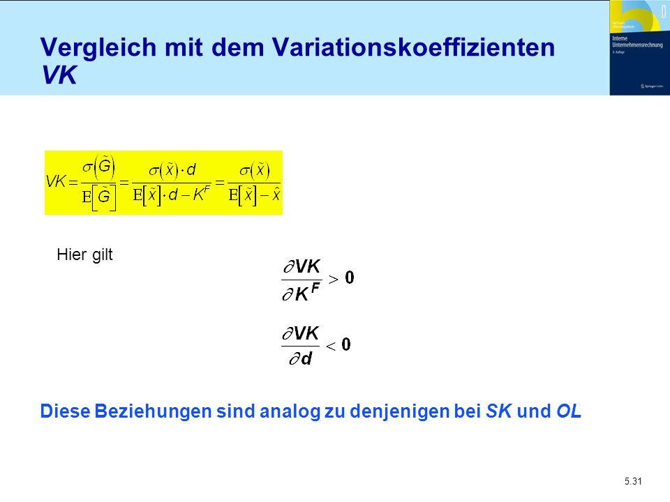 5.31 Vergleich mit dem Variationskoeffizienten VK Hier gilt Diese Beziehungen sind analog zu denjenigen bei SK und OL