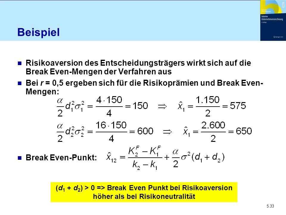 5.33 Beispiel n Risikoaversion des Entscheidungsträgers wirkt sich auf die Break Even-Mengen der Verfahren aus n Bei r = 0,5 ergeben sich für die Risi