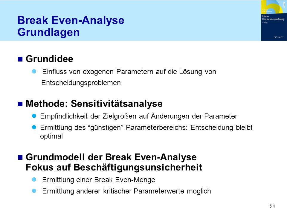 5.4 Break Even-Analyse Grundlagen n Grundidee Einfluss von exogenen Parametern auf die Lösung von Entscheidungsproblemen n Methode: Sensitivitätsanaly