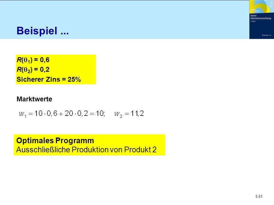 5.61 R(  1 ) = 0,6 R(  2 ) = 0,2 Sicherer Zins = 25% Beispiel... Marktwerte Optimales Programm Ausschließliche Produktion von Produkt 2