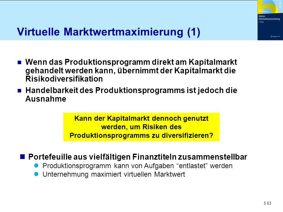 5.63 Virtuelle Marktwertmaximierung (1) n Wenn das Produktionsprogramm direkt am Kapitalmarkt gehandelt werden kann, übernimmt der Kapitalmarkt die Ri