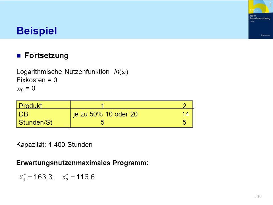 5.65 Beispiel n Fortsetzung Logarithmische Nutzenfunktion ln(  ) Fixkosten = 0  0 = 0 Produkt12 DBje zu 50% 10 oder 20 14 Stunden/St55 Kapazität: 1.
