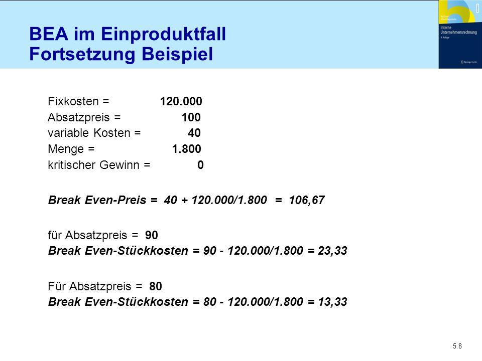 5.8 BEA im Einproduktfall Fortsetzung Beispiel Fixkosten = 120.000 Absatzpreis = 100 variable Kosten = 40 Menge = 1.800 kritischer Gewinn = 0 Break Ev