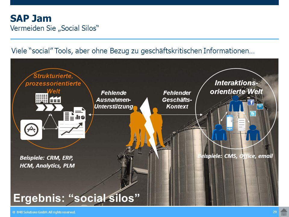 """© B4B Solutions GmbH. All rights reserved. 29 SAP Jam Vermeiden Sie """"Social Silos"""" Strukturierte, prozessorientierte Welt Fehlender Geschäfts- Kontext"""