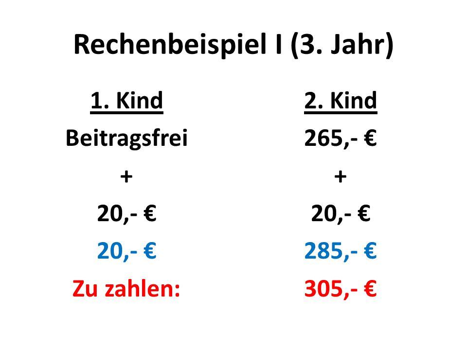 Rechenbeispiel I (3. Jahr) 1. Kind Beitragsfrei + 20,- € Zu zahlen: 2.