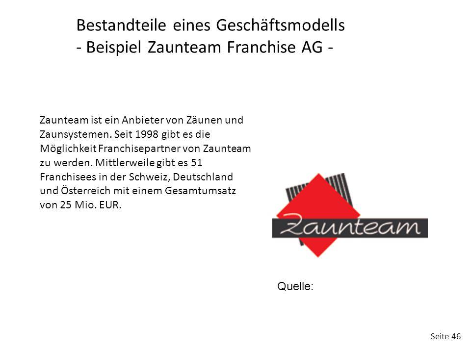 Seite 46 Bestandteile eines Geschäftsmodells - Beispiel Zaunteam Franchise AG - Zaunteam ist ein Anbieter von Zäunen und Zaunsystemen. Seit 1998 gibt