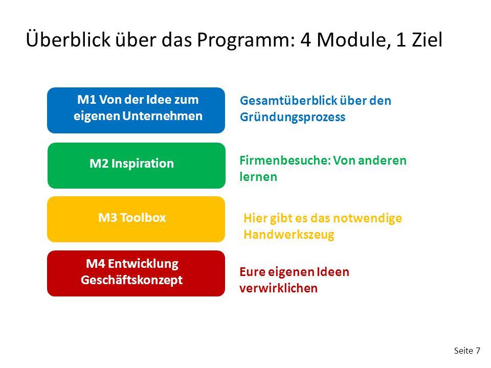 Seite 7 Überblick über das Programm: 4 Module, 1 Ziel M1 Von der Idee zum eigenen Unternehmen M2 Inspiration M3 Toolbox M4 Entwicklung Geschäftskonzep
