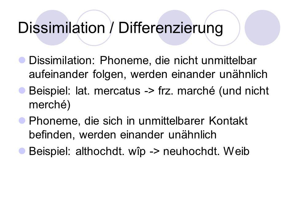 Dissimilation / Differenzierung Dissimilation: Phoneme, die nicht unmittelbar aufeinander folgen, werden einander unähnlich Beispiel: lat. mercatus ->