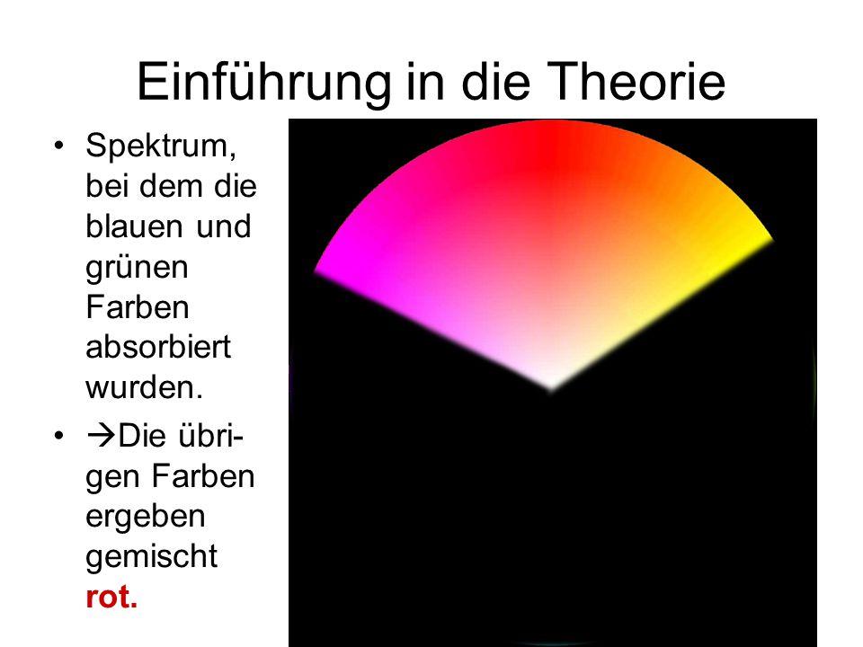 Spektrum, bei dem die blauen und grünen Farben absorbiert wurden.