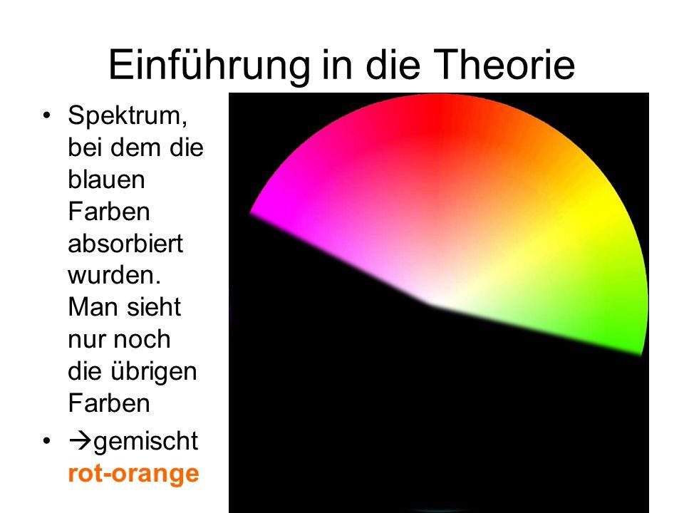 Einführung in die Theorie Spektrum, bei dem die blauen Farben absorbiert wurden.