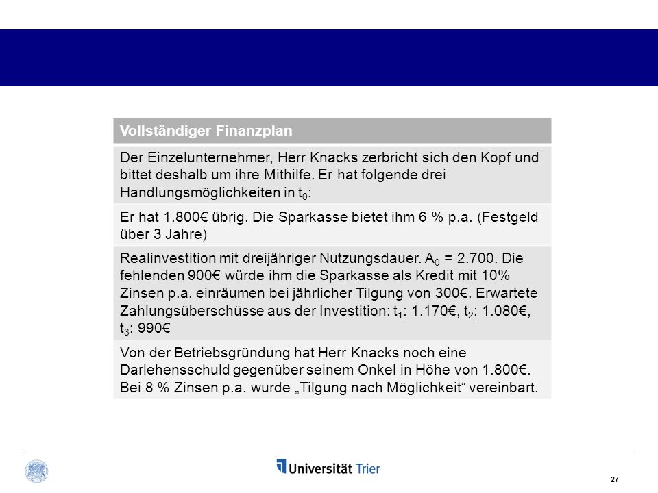 27 Vollständiger Finanzplan Der Einzelunternehmer, Herr Knacks zerbricht sich den Kopf und bittet deshalb um ihre Mithilfe.