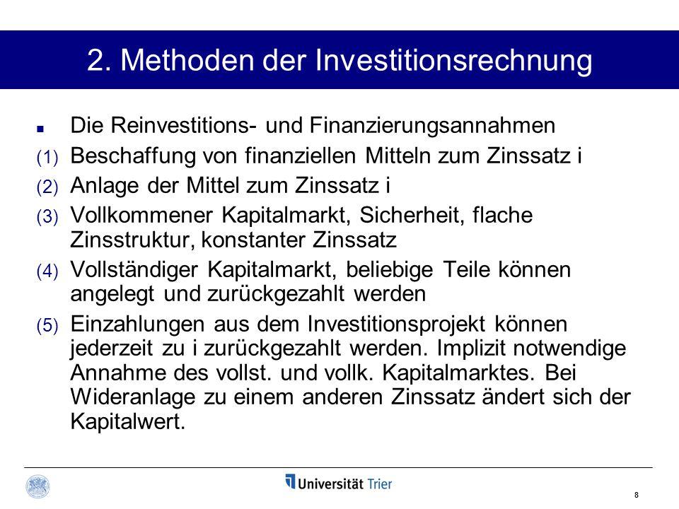 8 2. Methoden der Investitionsrechnung Die Reinvestitions- und Finanzierungsannahmen (1) Beschaffung von finanziellen Mitteln zum Zinssatz i (2) Anlag
