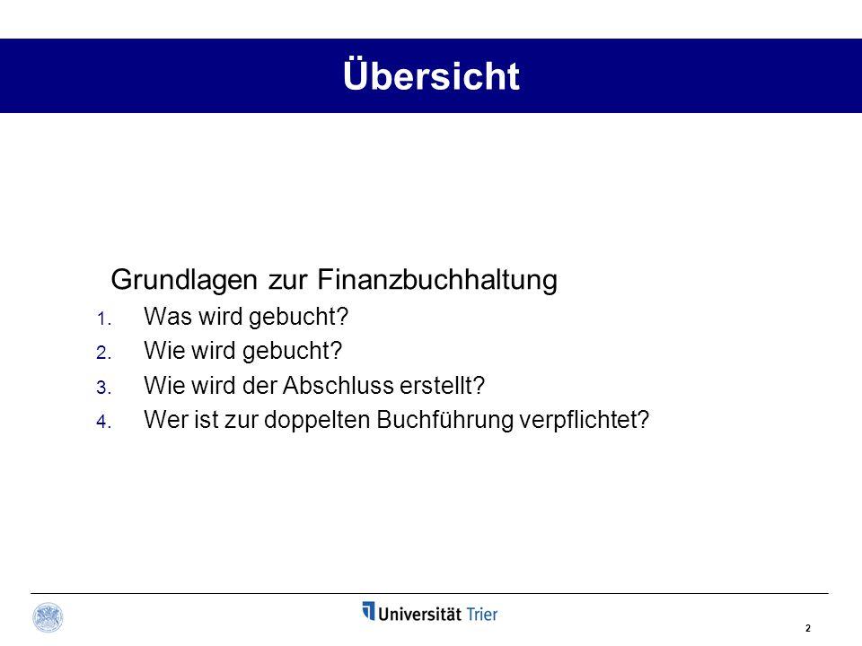 2 Übersicht Grundlagen zur Finanzbuchhaltung 1.Was wird gebucht.