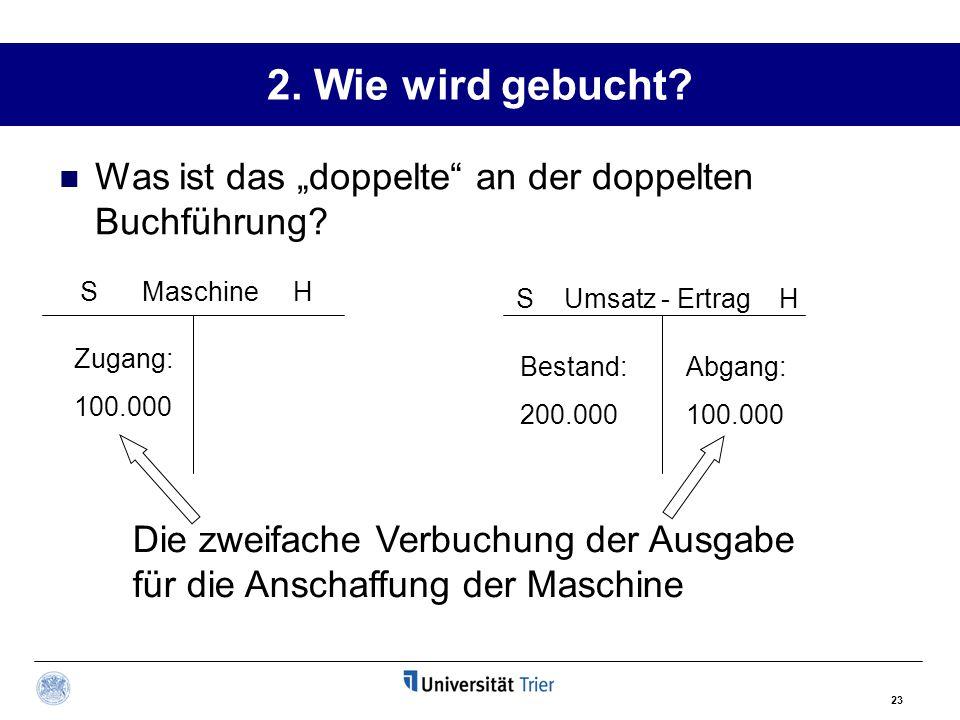 """23 2. Wie wird gebucht? S Maschine H Was ist das """"doppelte"""" an der doppelten Buchführung? Zugang: 100.000 S Umsatz - Ertrag H Abgang: 100.000 Bestand:"""