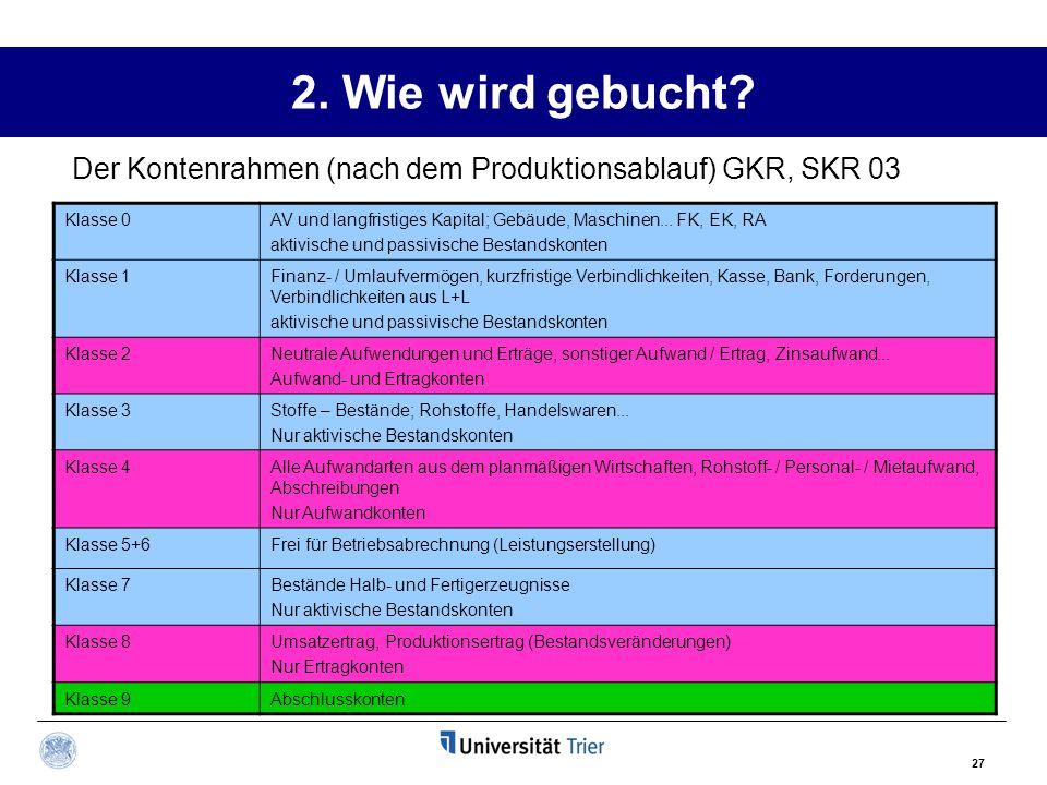 27 2.Wie wird gebucht. Klasse 0AV und langfristiges Kapital; Gebäude, Maschinen...