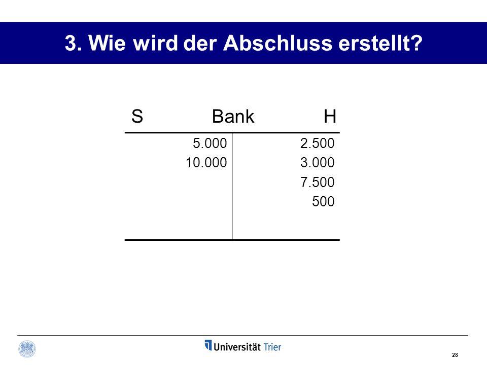 28 3. Wie wird der Abschluss erstellt? 5.000 10.000 2.500 3.000 7.500 500 S Bank H
