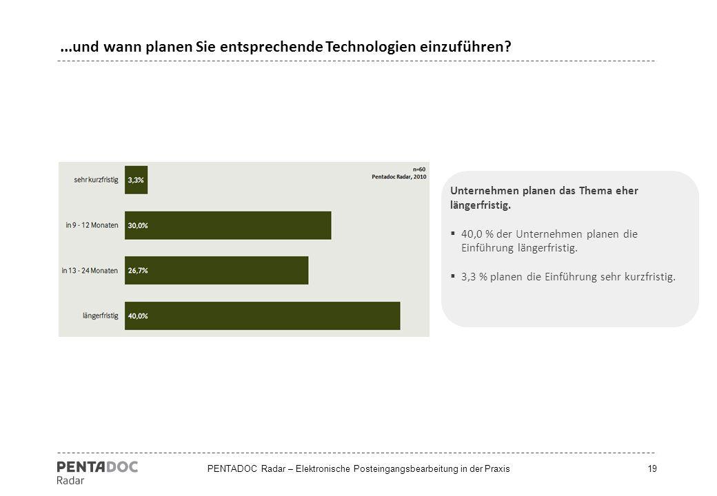 PENTADOC Radar – Elektronische Posteingangsbearbeitung in der Praxis Unternehmen planen das Thema eher längerfristig.  40,0 % der Unternehmen planen