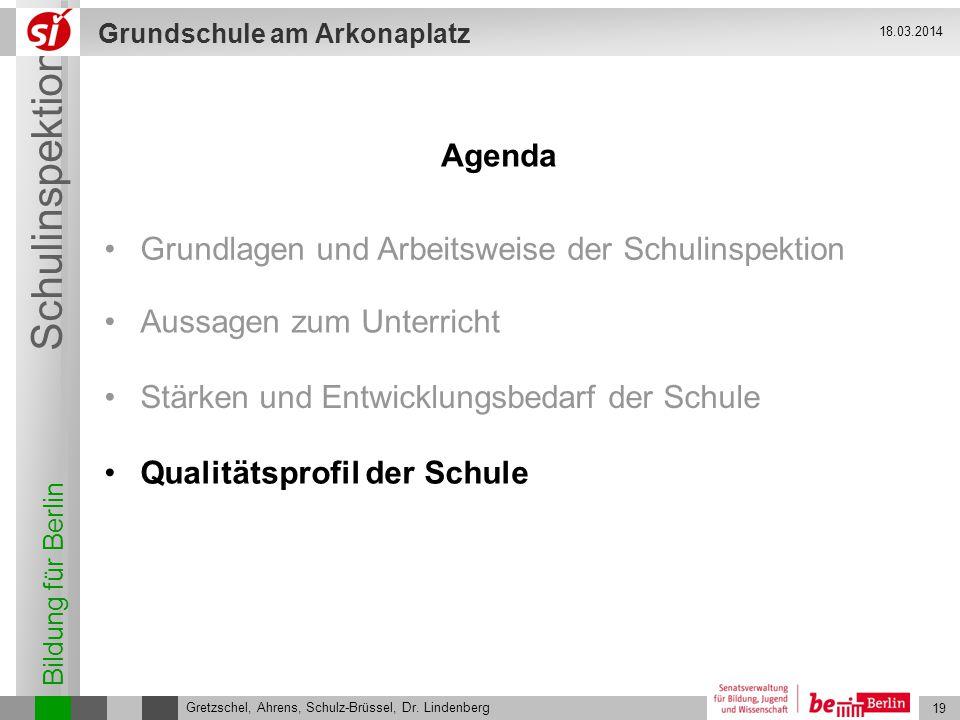 Bildung für Berlin Schulinspektion Grundschule am Arkonaplatz 19 Gretzschel, Ahrens, Schulz-Brüssel, Dr. Lindenberg 18.03.2014 Stärken und Entwicklung