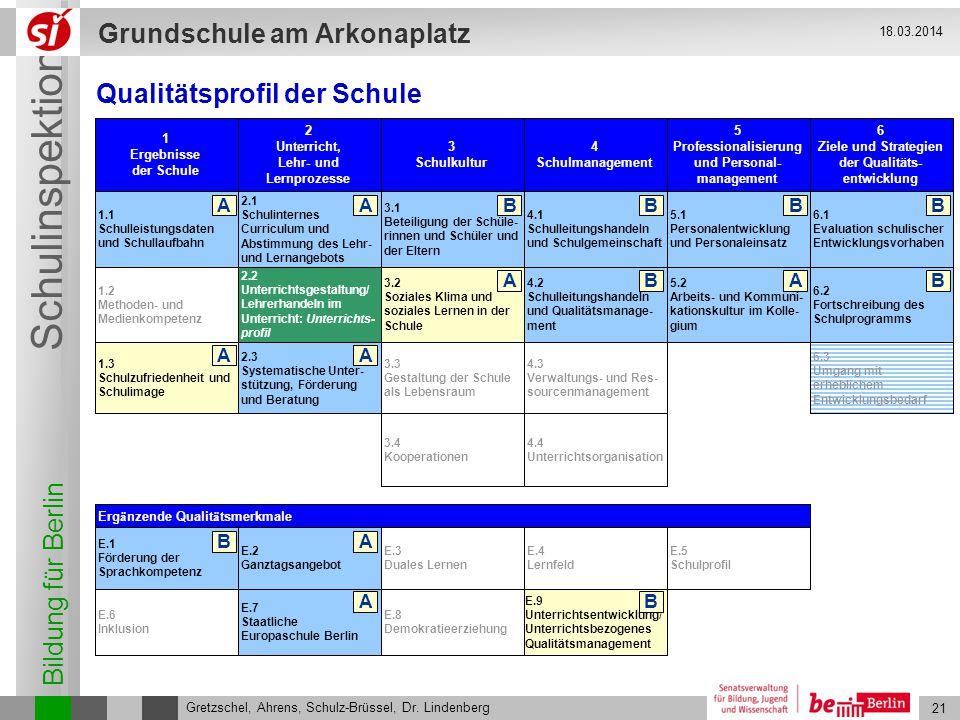 Bildung für Berlin Schulinspektion Grundschule am Arkonaplatz 21 Gretzschel, Ahrens, Schulz-Brüssel, Dr. Lindenberg 18.03.2014 4.4 Unterrichtsorganisa