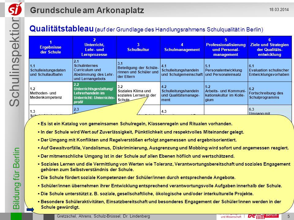 Bildung für Berlin Schulinspektion Grundschule am Arkonaplatz 5 Gretzschel, Ahrens, Schulz-Brüssel, Dr. Lindenberg 18.03.2014 1 Ergebnisse der Schule