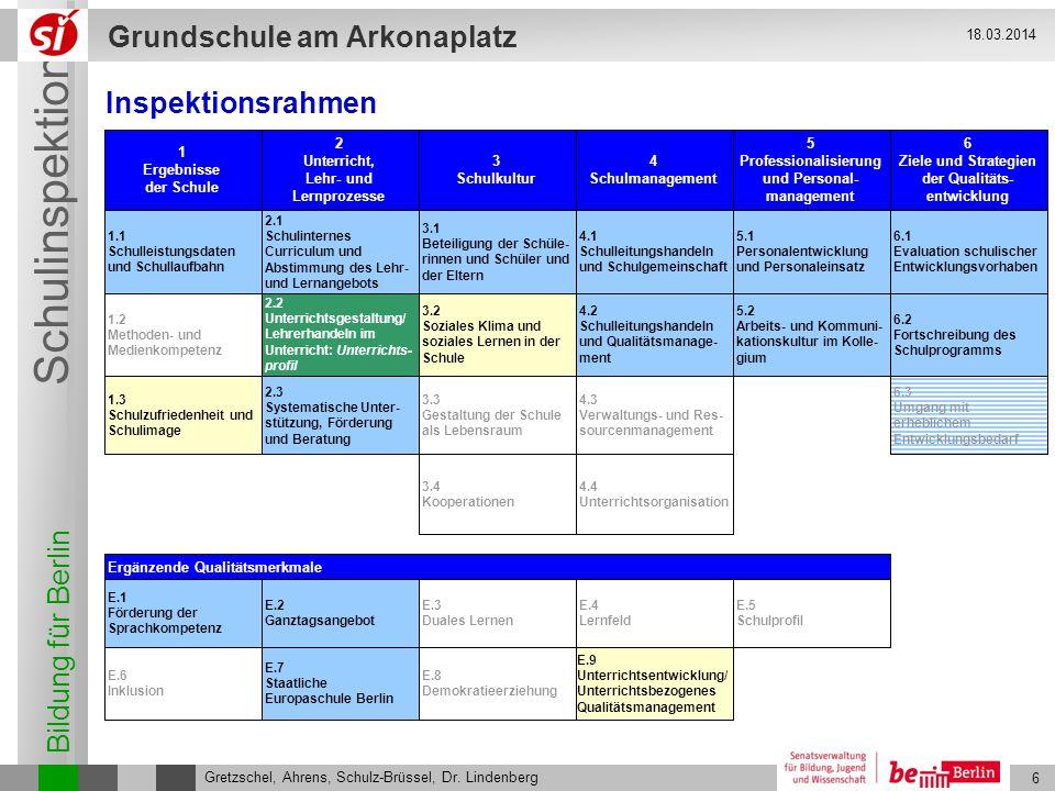 Bildung für Berlin Schulinspektion Grundschule am Arkonaplatz 6 Gretzschel, Ahrens, Schulz-Brüssel, Dr. Lindenberg 18.03.2014 4.4 Unterrichtsorganisat