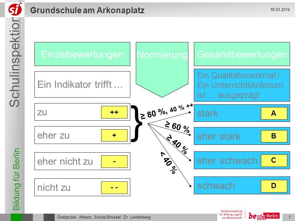 Bildung für Berlin Schulinspektion Grundschule am Arkonaplatz 7 Gretzschel, Ahrens, Schulz-Brüssel, Dr. Lindenberg 18.03.2014 Einzelbewertungen zu ehe